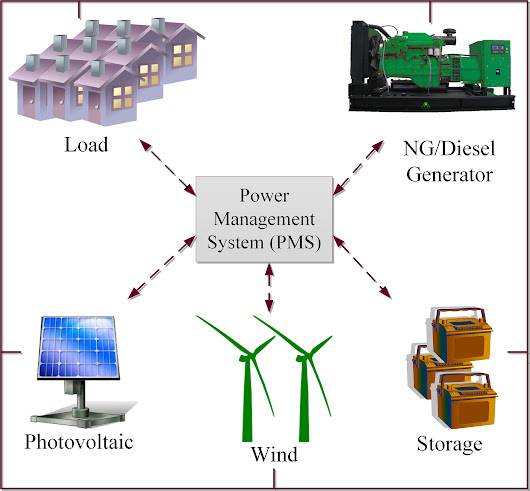 Smart microgrids to help data centers, farm communities use locally produced power