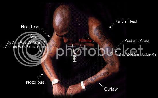 Custom Tattoo Hot Tattoo Machine Diagram