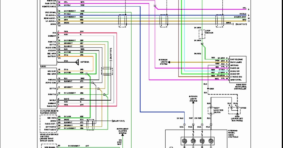 44 Best Of 2005 Chevy Equinox Starter Wiring Diagram