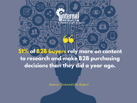 B2B Buyers: What Content Do They Respond To Best?