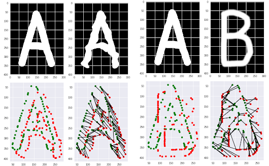 Shape Context descriptor and fast characters recognition