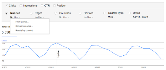 How To Use Google's New Search Analytics Report