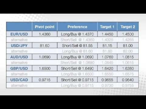 Weekly forex market outlook