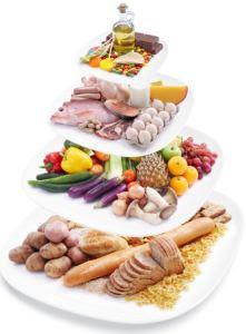 Cele 5 elemente chinezesti si alimentele