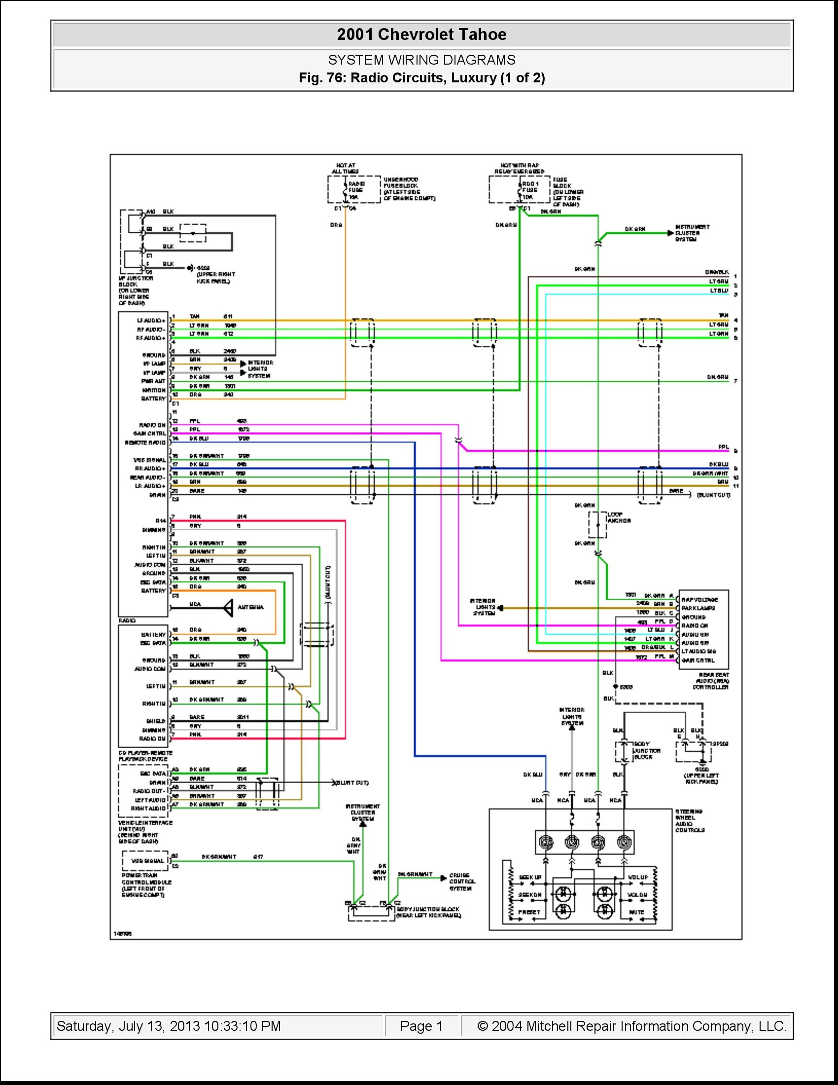 Diagram 88 Gm Radio Wiring Diagram Full Version Hd Quality Wiring Diagram Diagramnetaz Apd Audax It