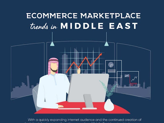 Ecommerce Marketplace Trends in Middle East