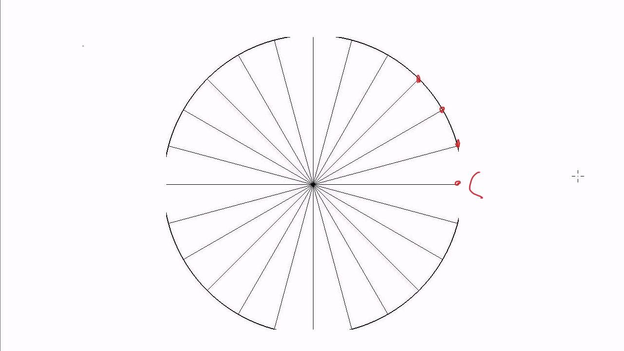 Moving on from your first 390 math facts - The Unit Circle - YouTube