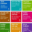 Nokia's Tips For App Developers