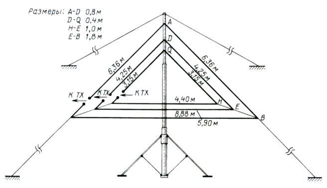Походная трёхдиапазонная «дельта»
