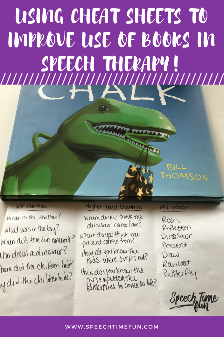 Using Cheat Sheets To Improve The Use of Books in Speech ...