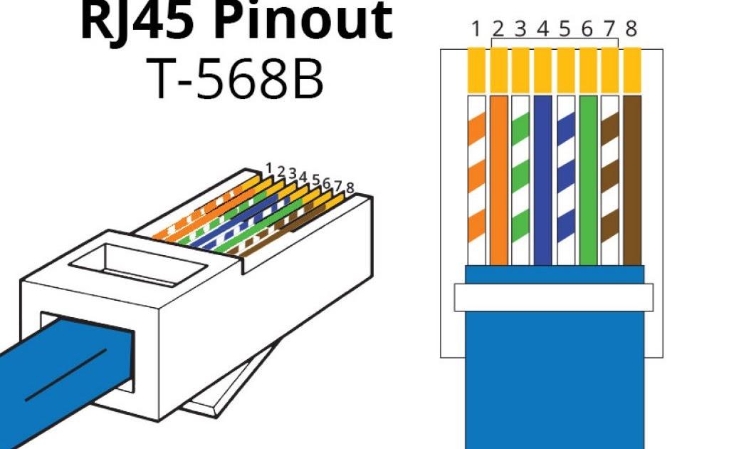 749 Download Cat5 Wiring Diagram T568b Printable