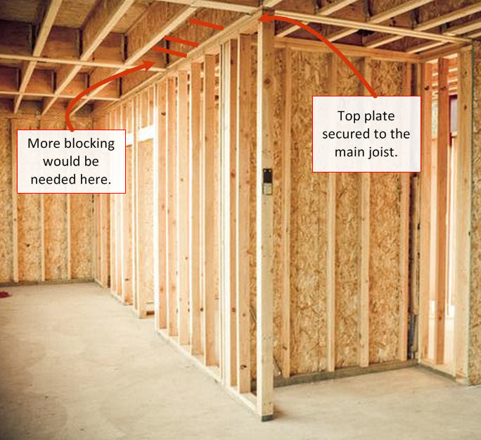 how to frame a wall in a basement