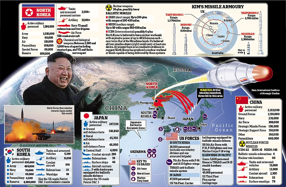 Will Kim Jong-un, latest incarnation of the cult dynasty that has ruled the Communist northern half of Korea since 1948, exchange bluff for action and, one day, deploy his small but lethal nuclear arsenal?