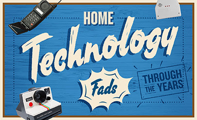 Home Technology Fads Through the Years