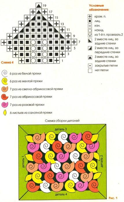 kovriki_dlya_detey_svoimi_rukami_5 (429x700, 212Kb)
