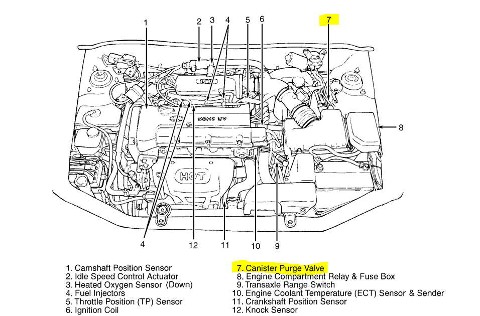 2003 Hyundai Santa Fe Fuse Box Diagram