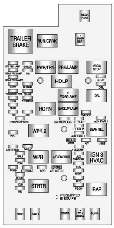 2012 Chevy Colorado Fuse Box Diagram Wiring Diagrams Site Cable Cable Geasparquet It