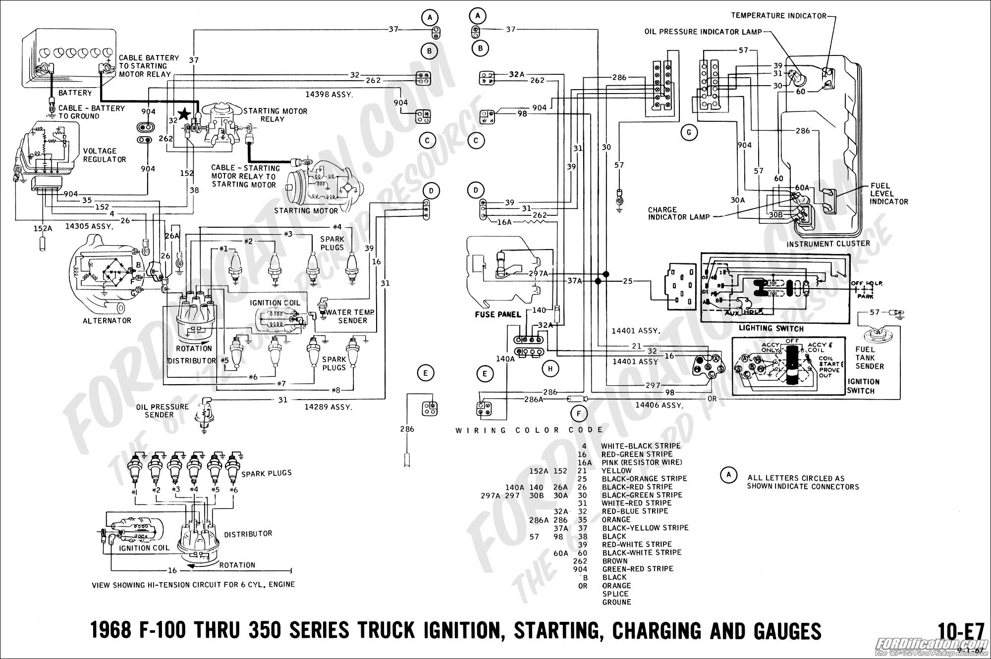 1982 F350 Fuel System Wiring Diagram Lightforce Hid Conversion Kit Wiring Diagram Vww 69 Ati Loro Jeanjaures37 Fr