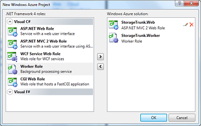 Choosing Windows Azure Projects
