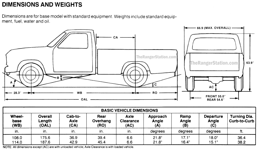 Ford Ranger Dimensions The Ranger Station
