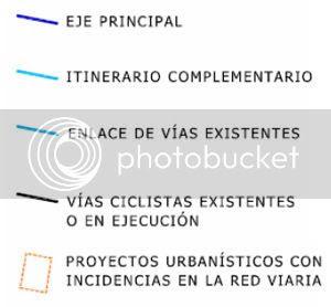 categorías de las vías ciclistas