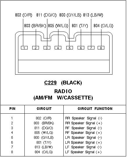2004 explorer stereo wiring diagram 35 1996 ford explorer radio wiring diagram wiring diagram list  35 1996 ford explorer radio wiring