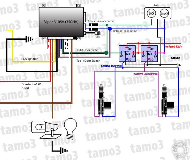 From Ford Starter Wiring Harnes Diagram