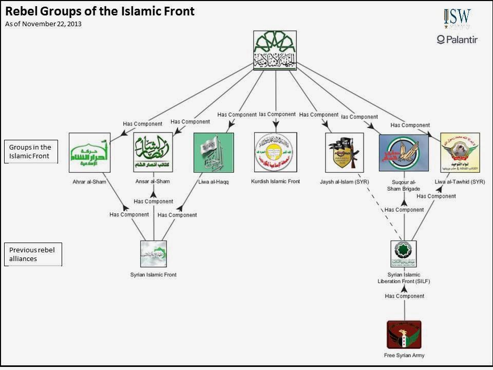 Risultati immagini per islamist rebel syria flag