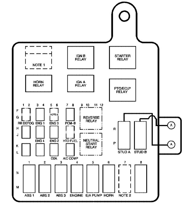 fuse box location 2007 chevy 4500 - wiring diagram  wiring diagram