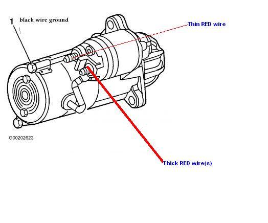 Diagram 85 Chevy Cavalier Starter Wiring Diagram Full Version Hd Quality Wiring Diagram Snel Yti Fr
