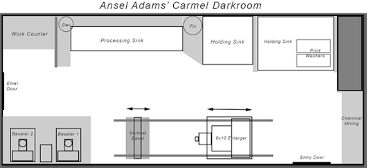 Ansel Adams' Darkroom - A Tour