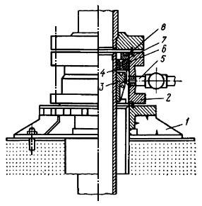 Оборудование устья газовой скважины