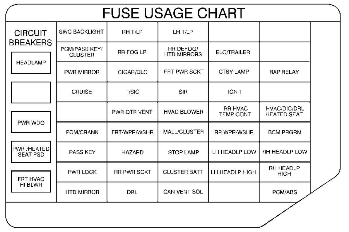 E91b 2001 Pontiac Montana Fuse Box Diagram Wiring Library