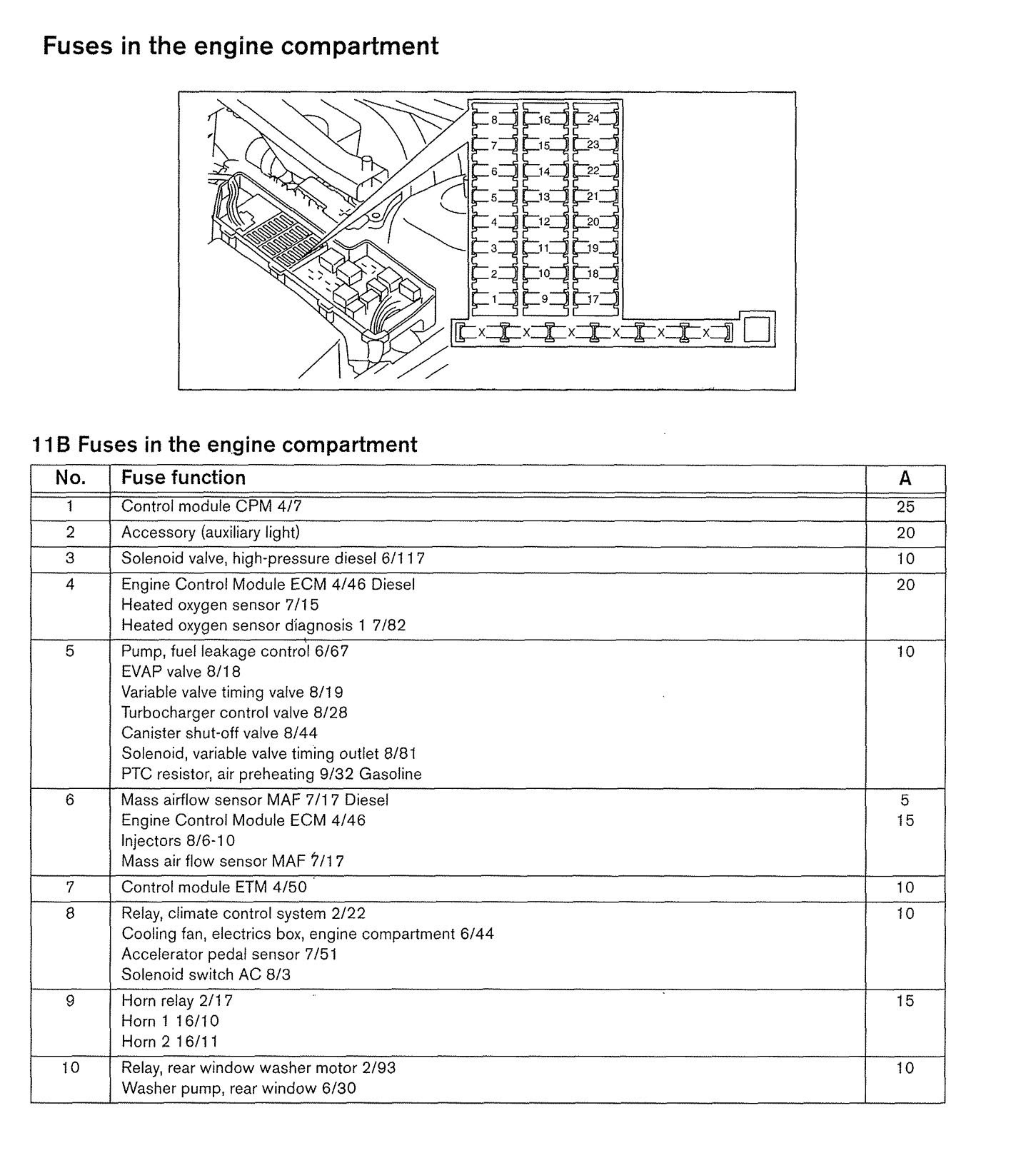 2002 Volvo Xc70 Electrical Wiring