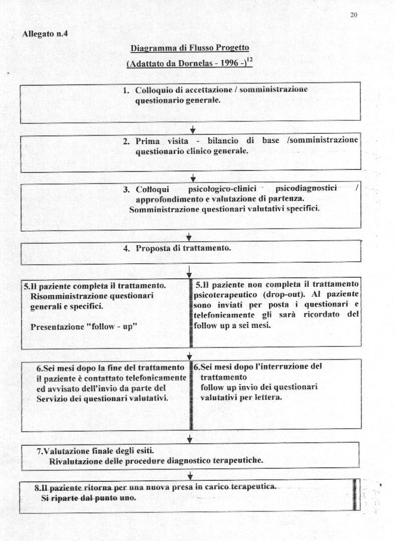 Documento senza titolo
