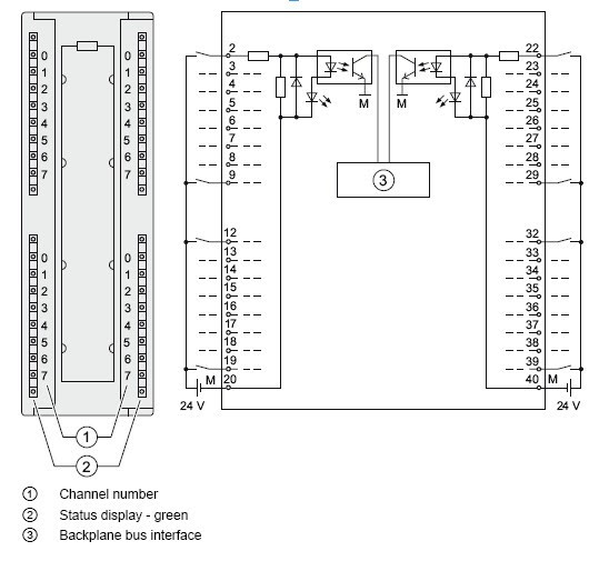 Activator 2 Brake Controller Wiring Diagram