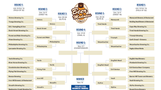 Business Pulse Survey: Philly Beer Madness: Elite 8 - Philadelphia Business Journal