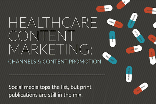 Healthcare Content Marketing: Channels & Content Promotion (infographic)