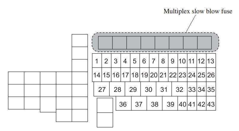 2015 Mazda 3 Fuse Diagram