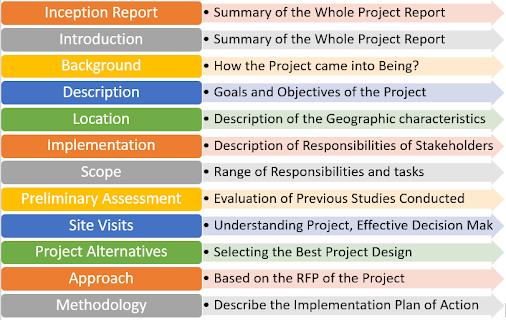 How to write a small report galerisenyuz com How to write a small ...