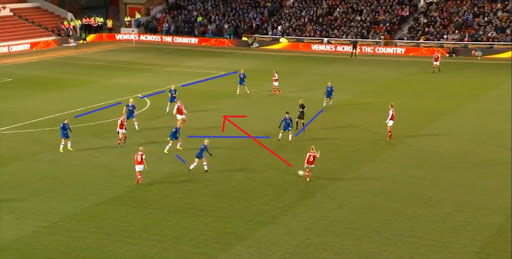 Avatar of Continental Cup 2020: Arsenal Women v Chelsea Women - tactical analysis