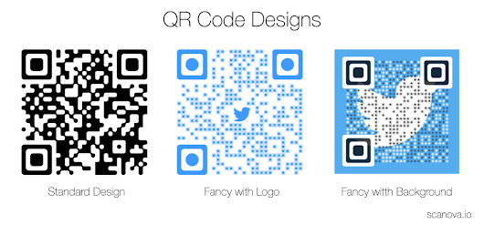 Best QR Code Generator 2015: Comparison Chart