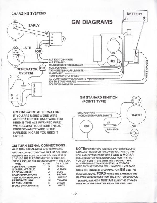 Ez Wire Fuse Panel Diagram