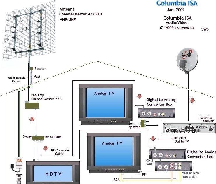 2003 Bmw X5 Radio Antenna Wiring Diagram