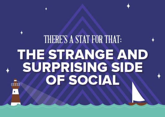 There's a Stat for That: The Strange and Surprising Side of Social [Infographic]