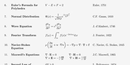 17 equations that changed the world - AnalyticsWeek