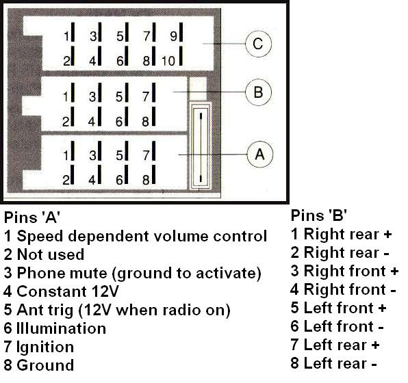 Mercedes Radio Wiring Diagram Ford Trailer Wiring Diagram Round 76 For Wiring Diagram Schematics