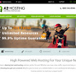 A2Hosting Review - Choose your plan and get discount