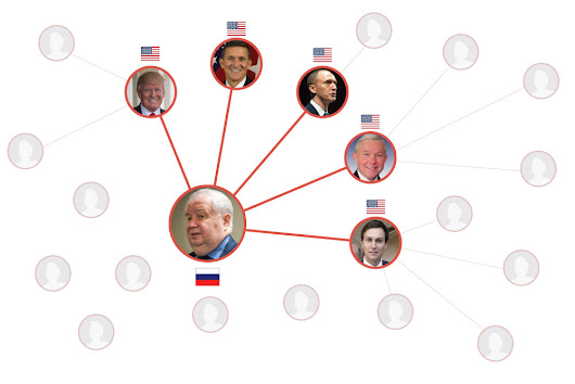 Trump campaign's Russia ties: Who's involved