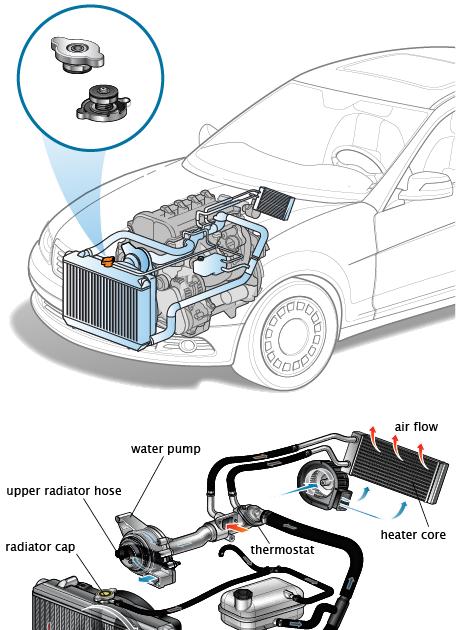 Wiring Diagram  6 Pt Cruiser Cooling System Diagram